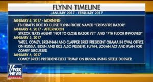 It Was Obama Who Targeted General Mike Flynn