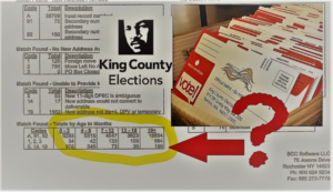 Why are 6.7% of King County voter records not accurate?